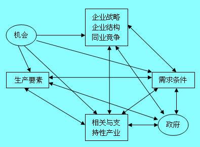 无线收发测距电路图